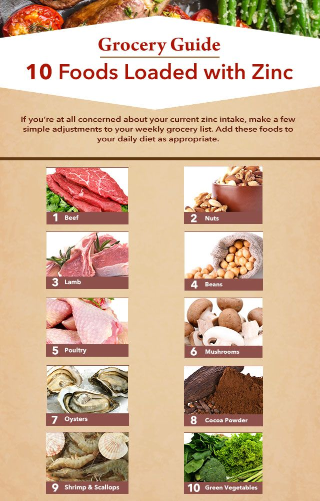 Zinc Food Sources The 10 Best Foods that are High in Zinc