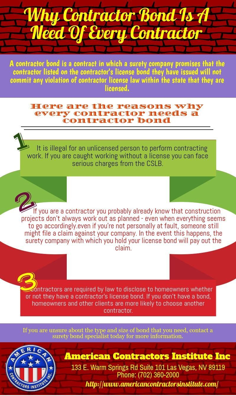 Surety bonds or contractor bonds are one of such methods