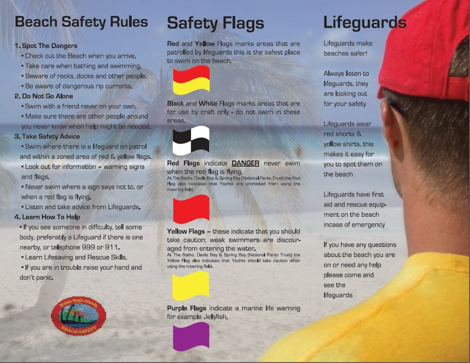 Beach Safety Flags For The British Virgin Islands To Notify You Of The Different Conditions At The Varies Beaches Beach Safe Beach Rules Beach Safety