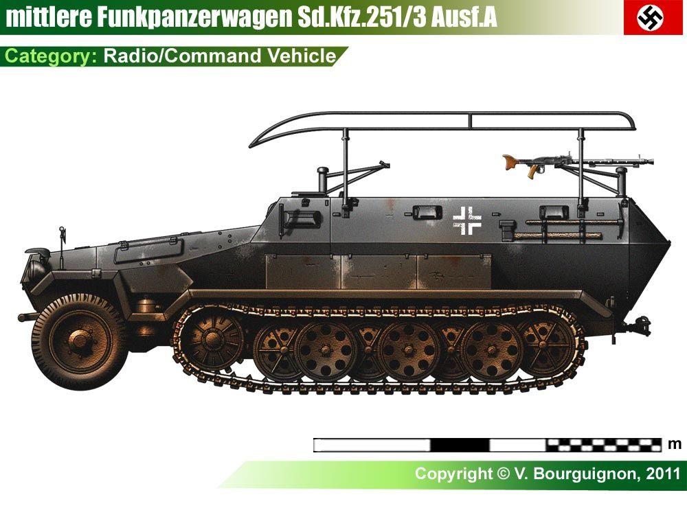 Sd.Kfz.251/3 Ausf.A