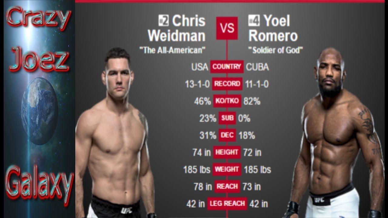 Ufc 205 Chris Weidman Vs Yoel Romero Prediction Full Fight Preview Ufc Ufc Fight Night Ufc Ufc News