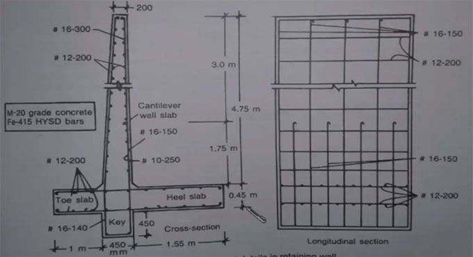 Reinforcement Detailing Of Cantilever Retaining Wall Retaining Wall Concrete Retaining Walls Stone Wall Cladding