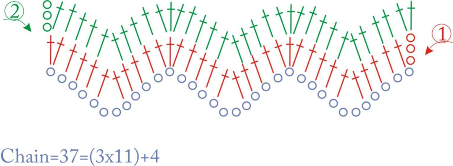 grafico de chevron crochet - de búsqueda | crochet | Pinterest ...