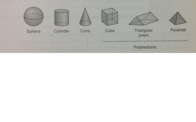 Math 87 Lessons 67 & 68