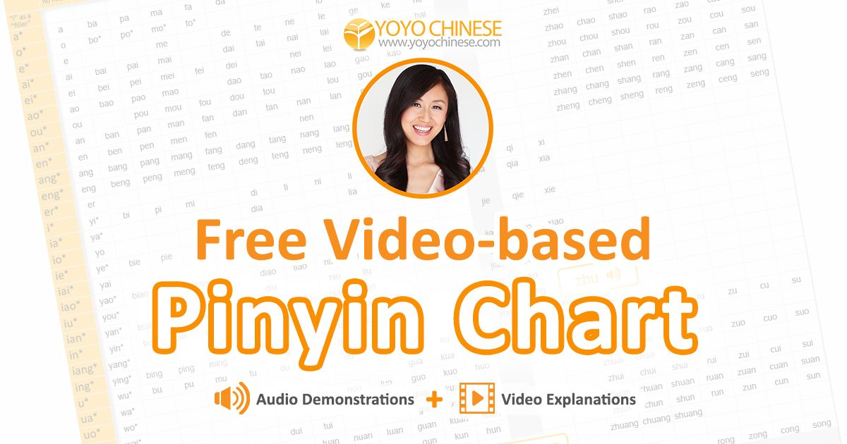 Yoyo Chinese's video-based pinyin chart includes 90+ video ...