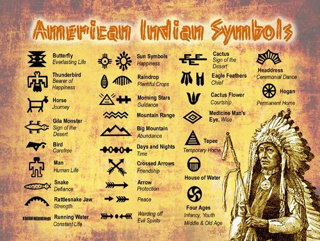 Native American Indian Symbols Indian Symbols Native American