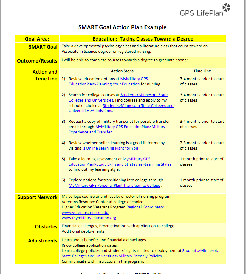 smart and goal setting assumption 1 The two most popular goal setting methods, 4cf and smart  gives the additional benefit that you can produce a 'goal statement' that best suits your  isbn 978-1-62620-980-0 effective goal setting-effective goal setting goal • • goal isbn 978-1-62620-980-0-4.