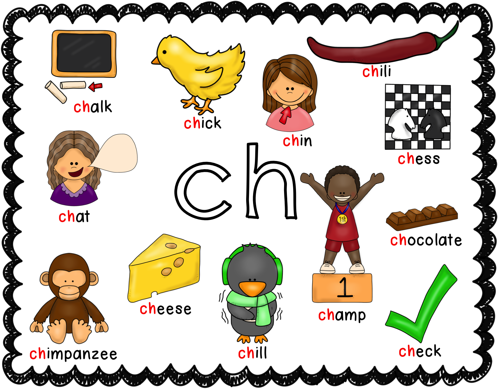 Digraph Posters - ch,ck,dge,kn,ng,ph,sh,tch,th,wh,wr | Ssw und Kind