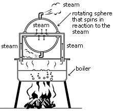 Is the first steam engine,Invented by the ancient Greek's