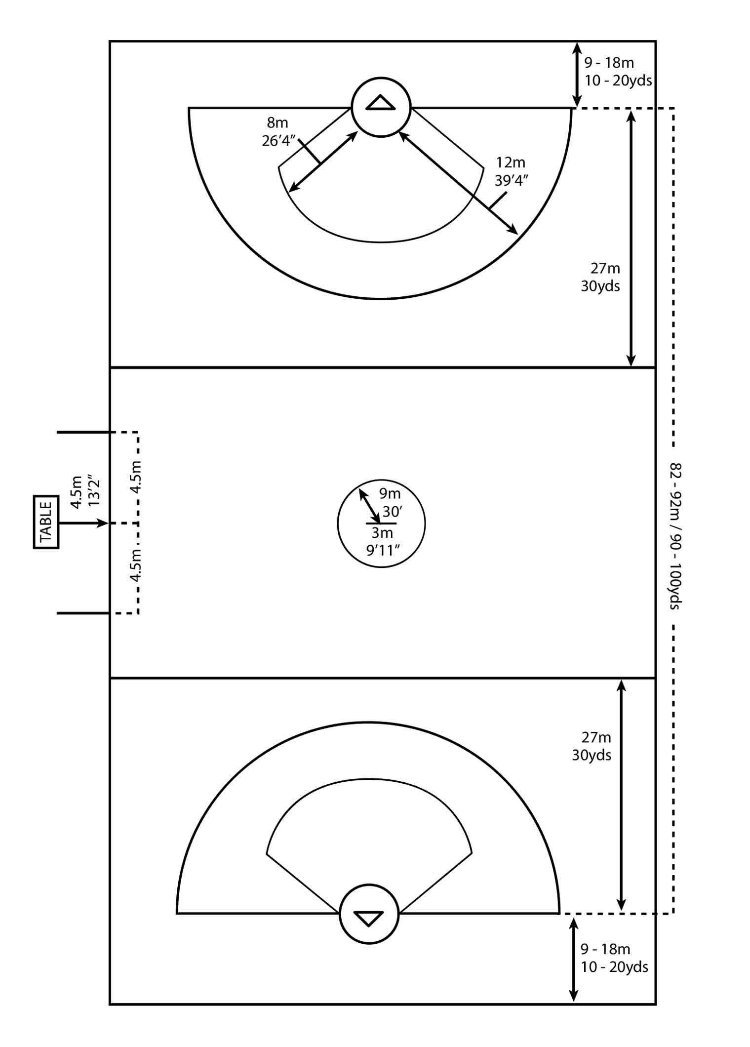 Field Diagrams Lacrosse Party Lacrosse Diagram