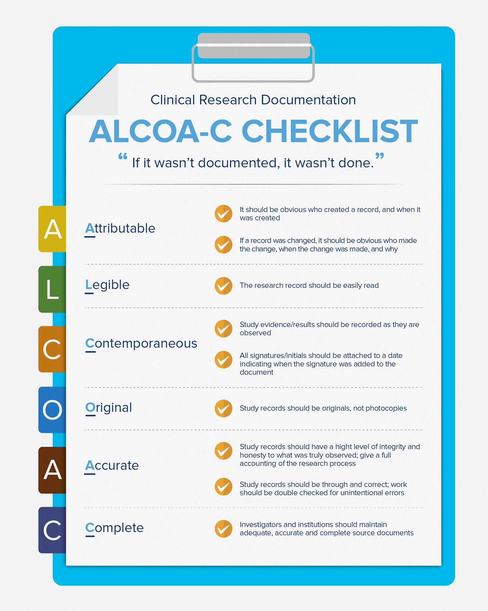 Alcoa C