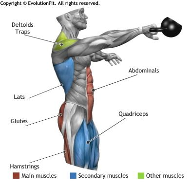 GLUTES - SWING ONE ARM KETTLEBELL | Fitness | Pinterest | Ejercicios ...