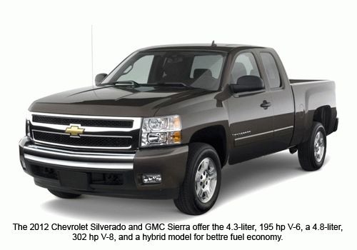 Chevy Silverado Toy Truck Top Full Size Trucks Of 2012 Chevy Silverado Chevrolet Chevy 1500