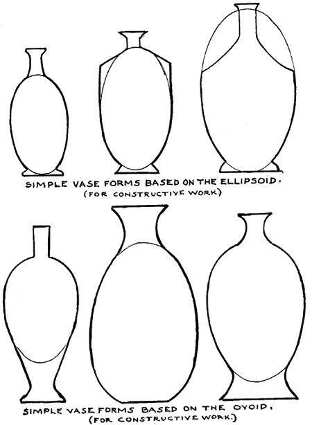 geometrical-form-vase-forms.png (450×614) | shapes | Pinterest