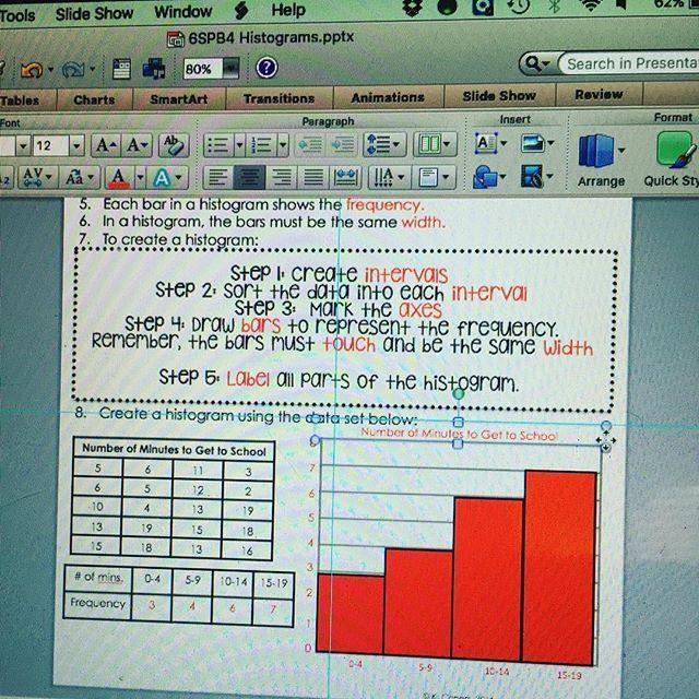 Histogram Notes Histogram Worksheet Sixth Grade Math Middle School Math 6th grade histogram worksheet