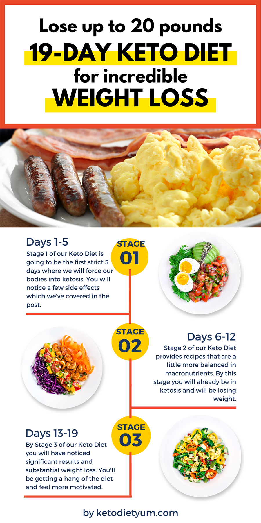 Pin On Keto Meal Plans