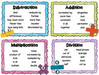 Math Key Words Anchor Chart   Math key words, Anchor ...