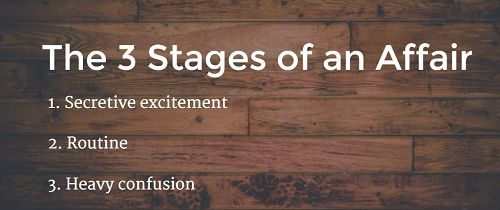 Stages of getting over an affair