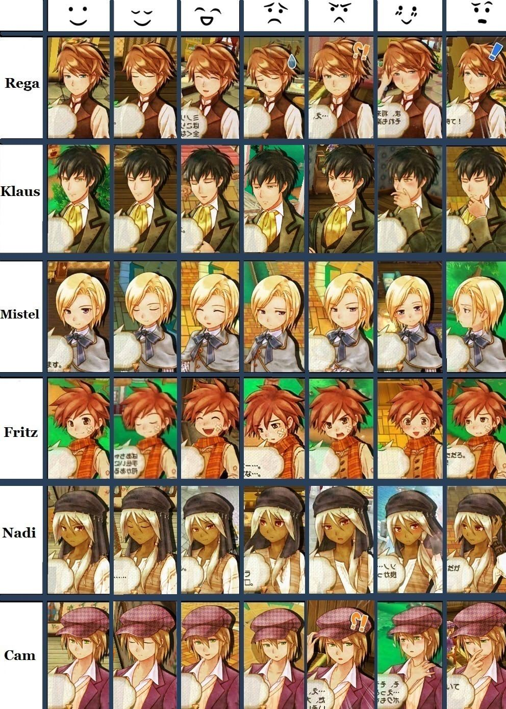 Story Of Seasons Boy S Expressions Charts Harvest Moon Game Harvest Moon Harvest Games