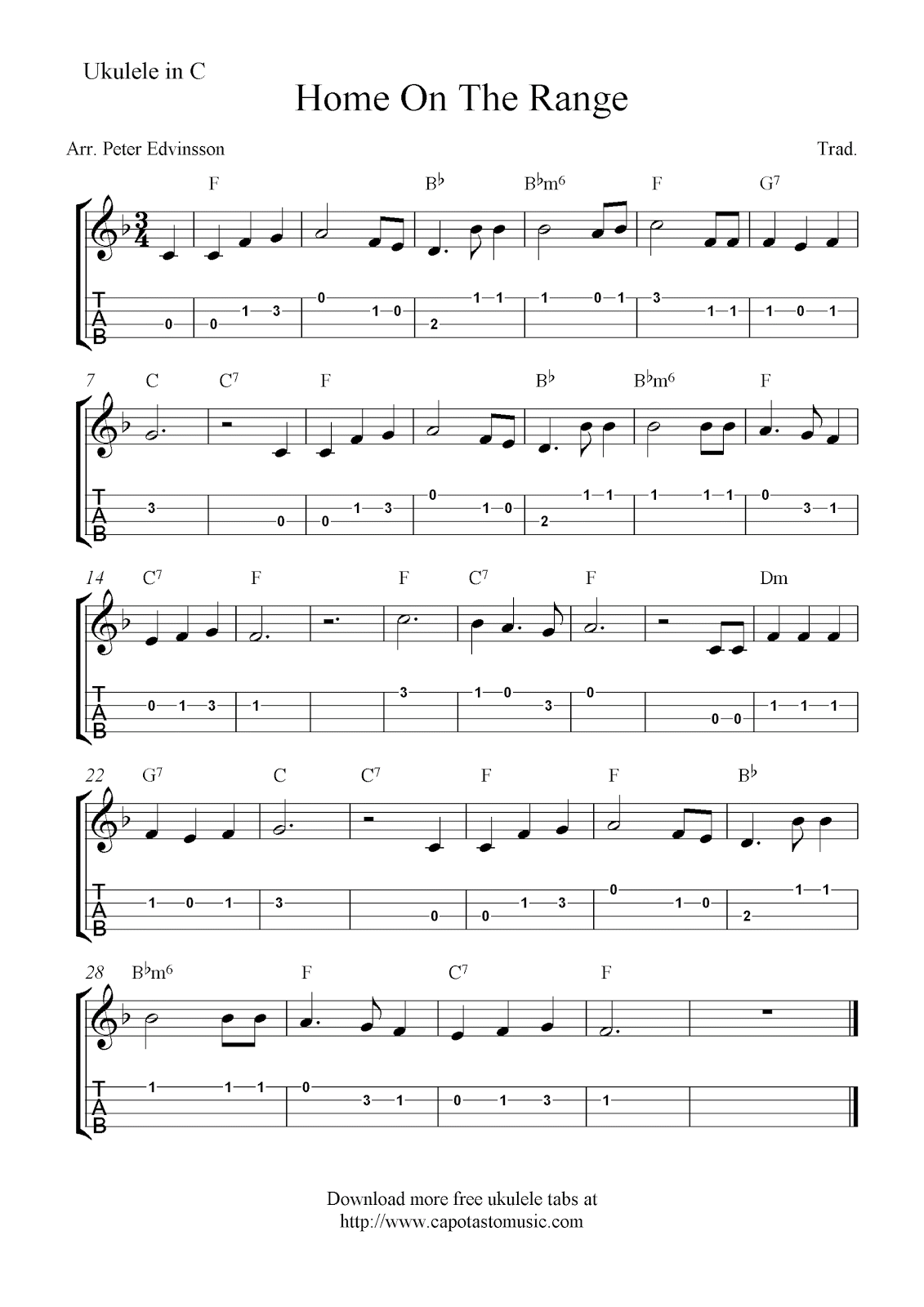 how to read ukulele fingerpicking tabs