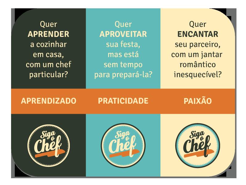 Agência Motiva - Design Estratégico #sigaochef #motiva #branding #logo
