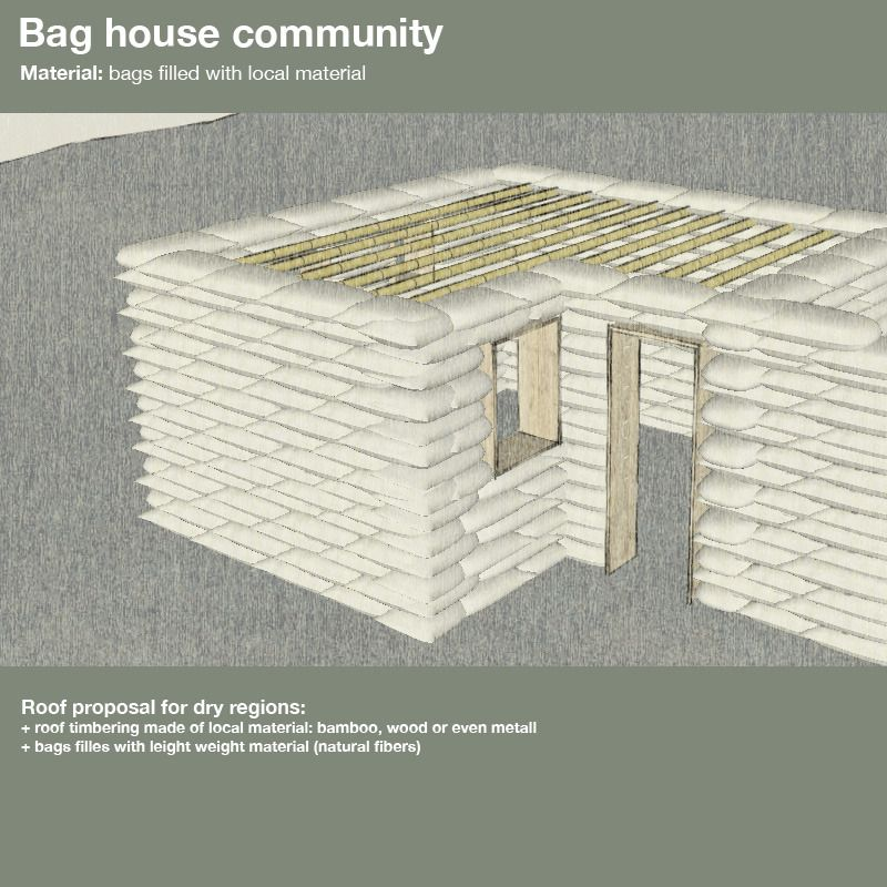 Image 5 Earthbag Roof Part 1 Earth Bag Homes Roof Design Roof Architecture