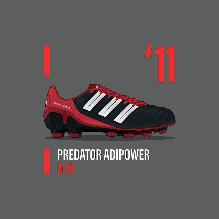 Comeback Next Year Here Is The Full History Of The Adidas Predator Footy Headlines In 2020 Adidas Predator Predator Football Boots Predator
