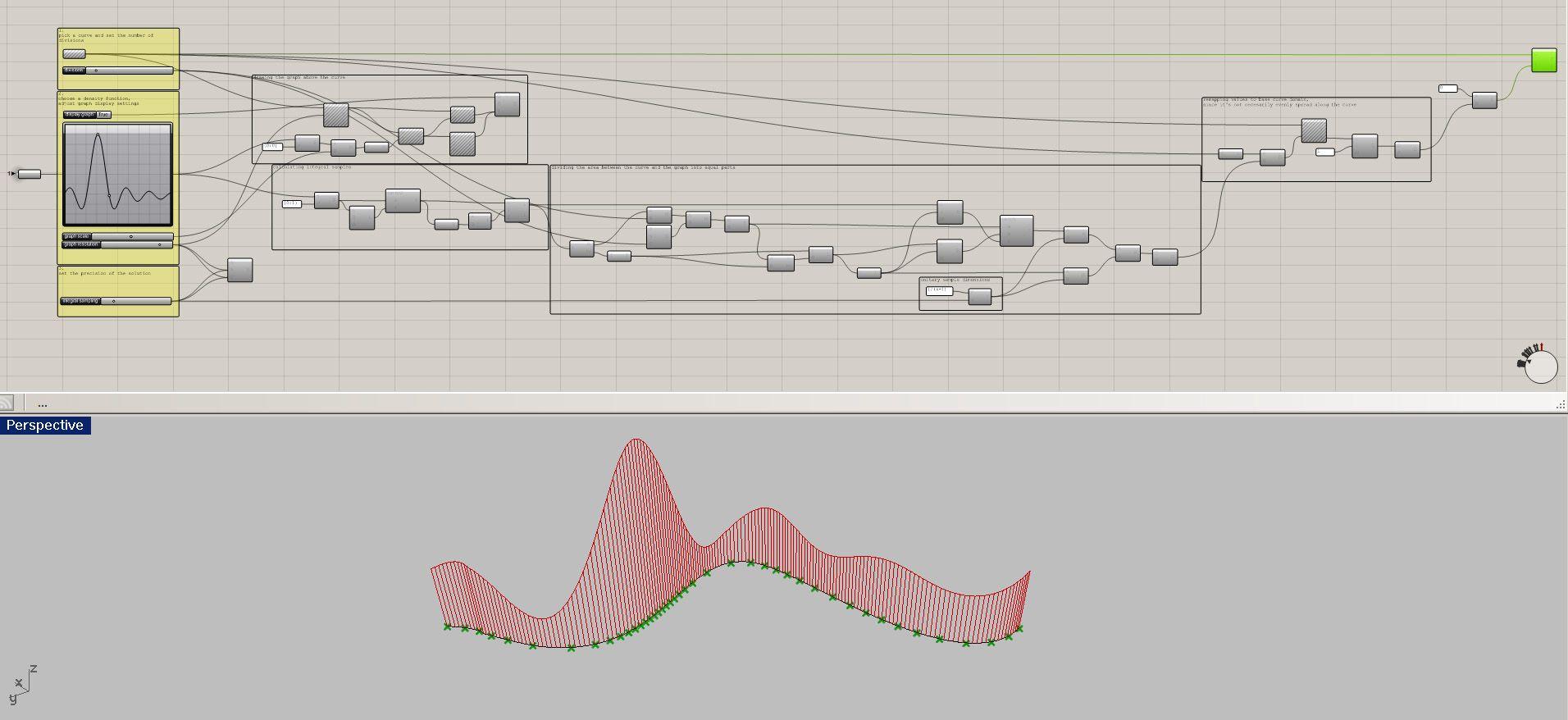 medium resolution of curve division density wise grasshopper