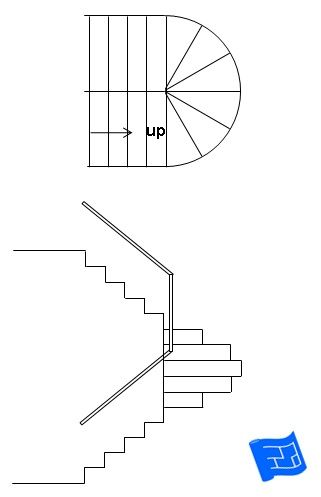 Types Of Stairs Scări