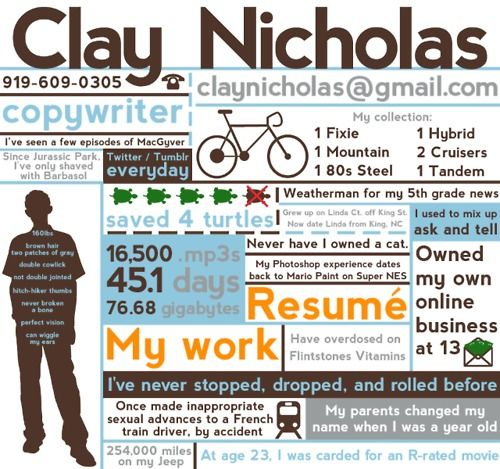 I\u0027m going to make an infographic resume before I start my job search