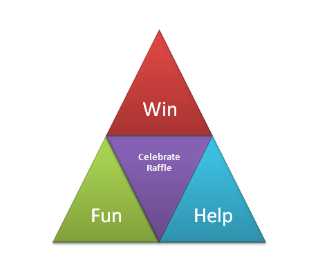 Why Celebrate Raffle  Win exciting prizes  Have fun winning new prizes contribute to social cause as you win