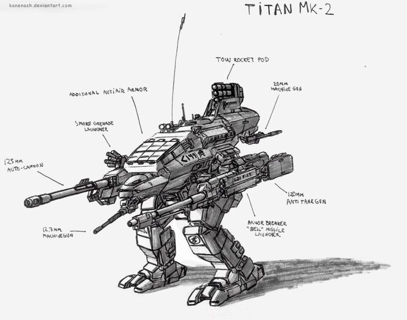 Kane Nash's Titan Devastator by KaneNash on deviantART