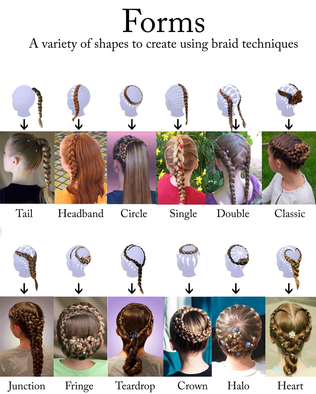 The Braid Zone Hair Designs Hair Styles Hair