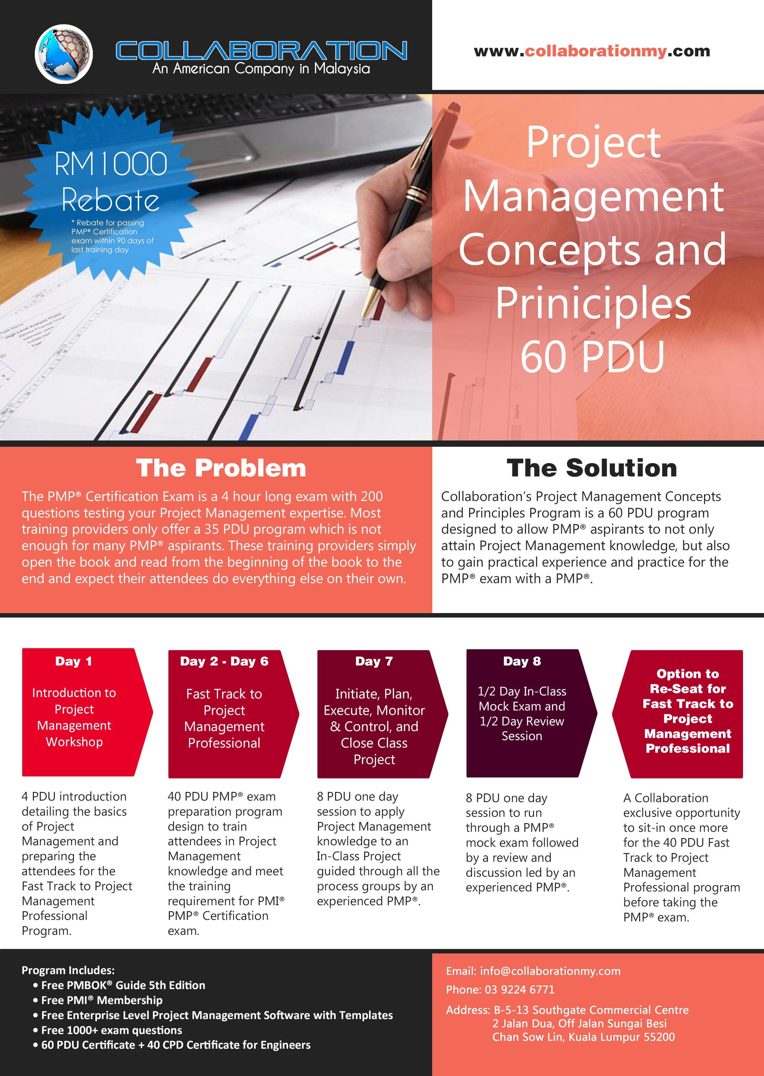 One Of A Kind Pmp Preparation Program Designed To Help Attendees