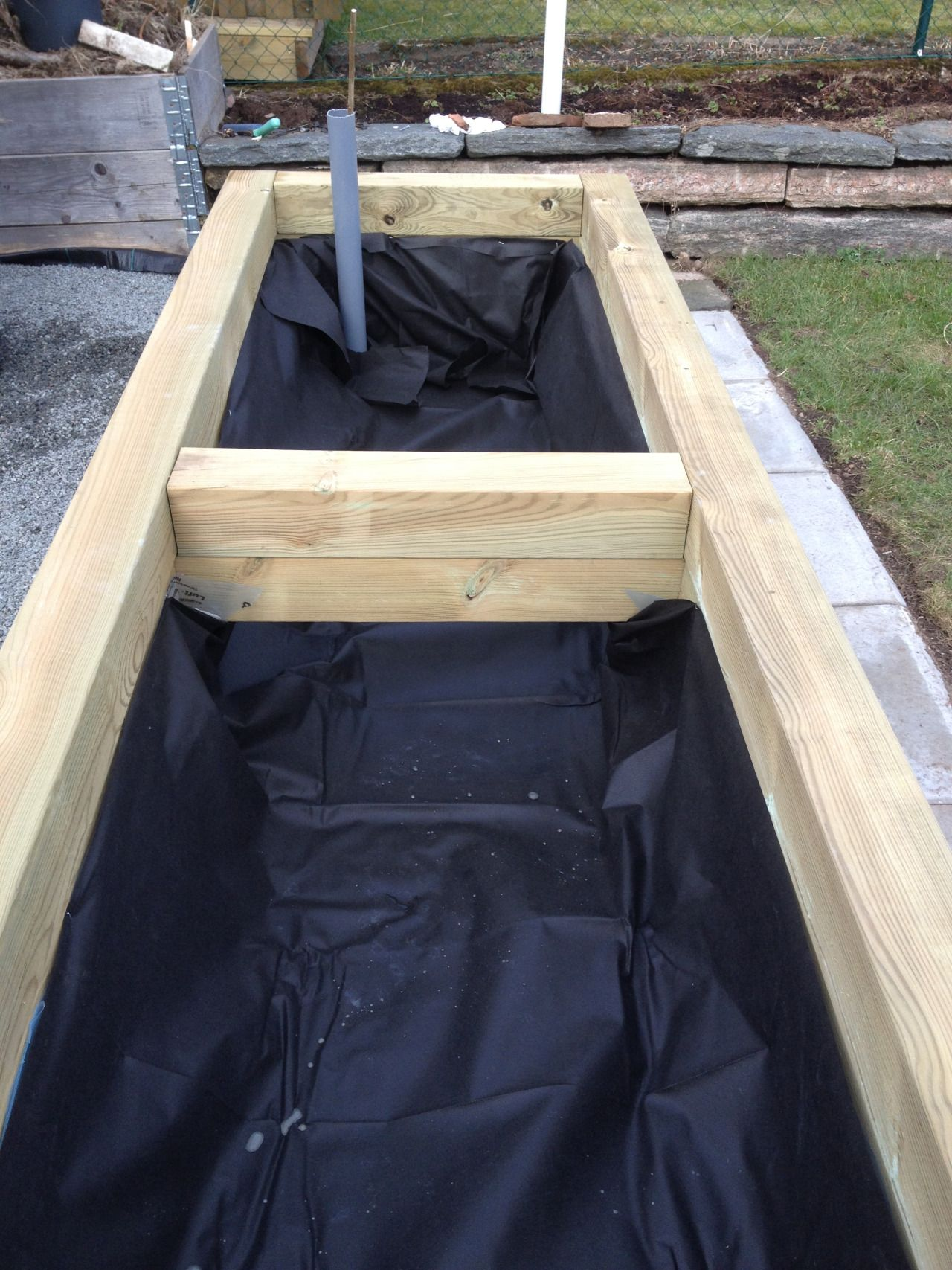 How to build a Wicking Bed Wicking beds, Raised garden