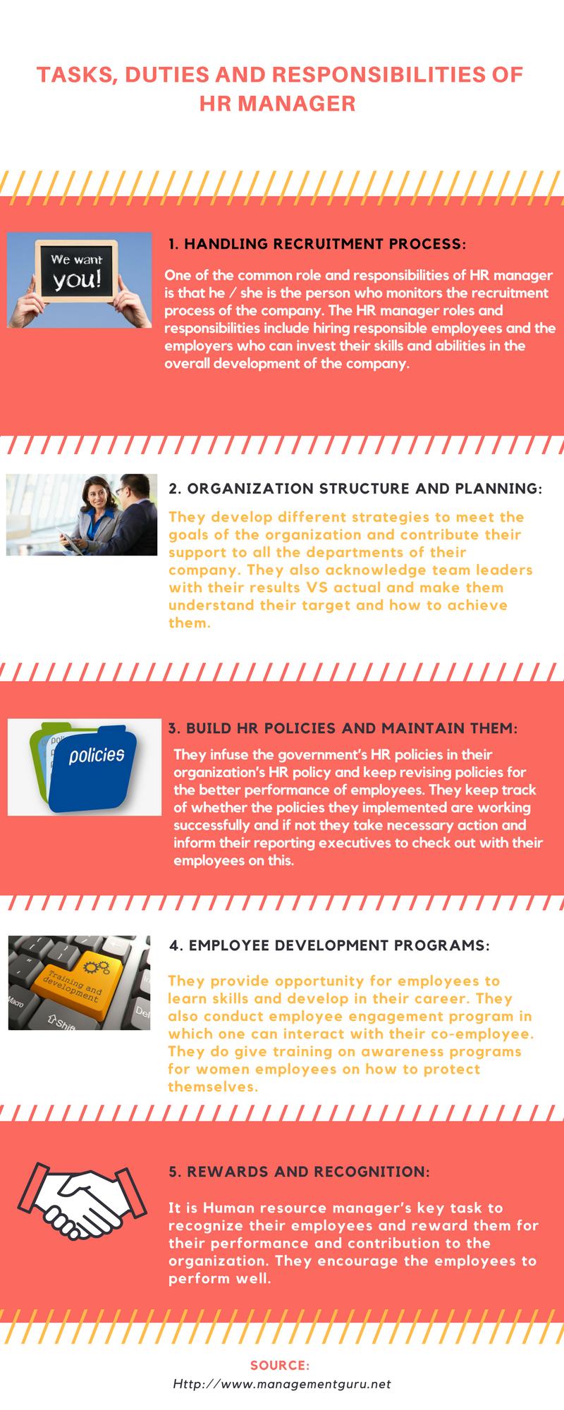 Roles Of A Hr Manager Management Guru Hr Management Management Human Resource Development