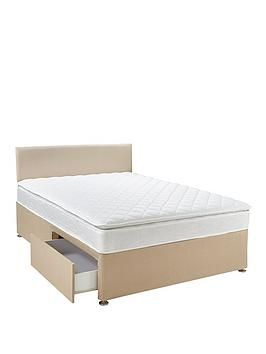 Best comfortable bed options