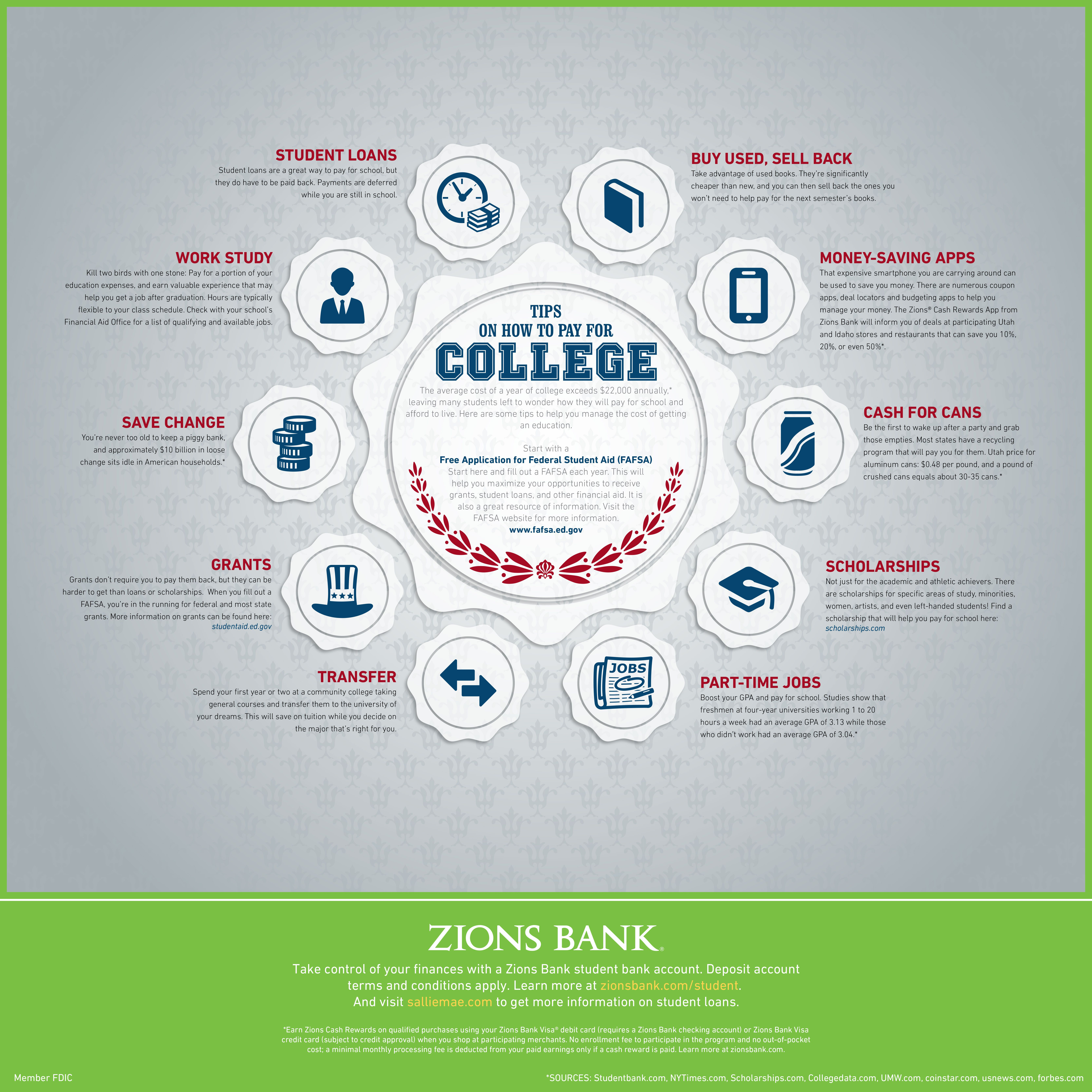 Paying For College Filling A Cl Schedule With Under Water Basket Weaving May