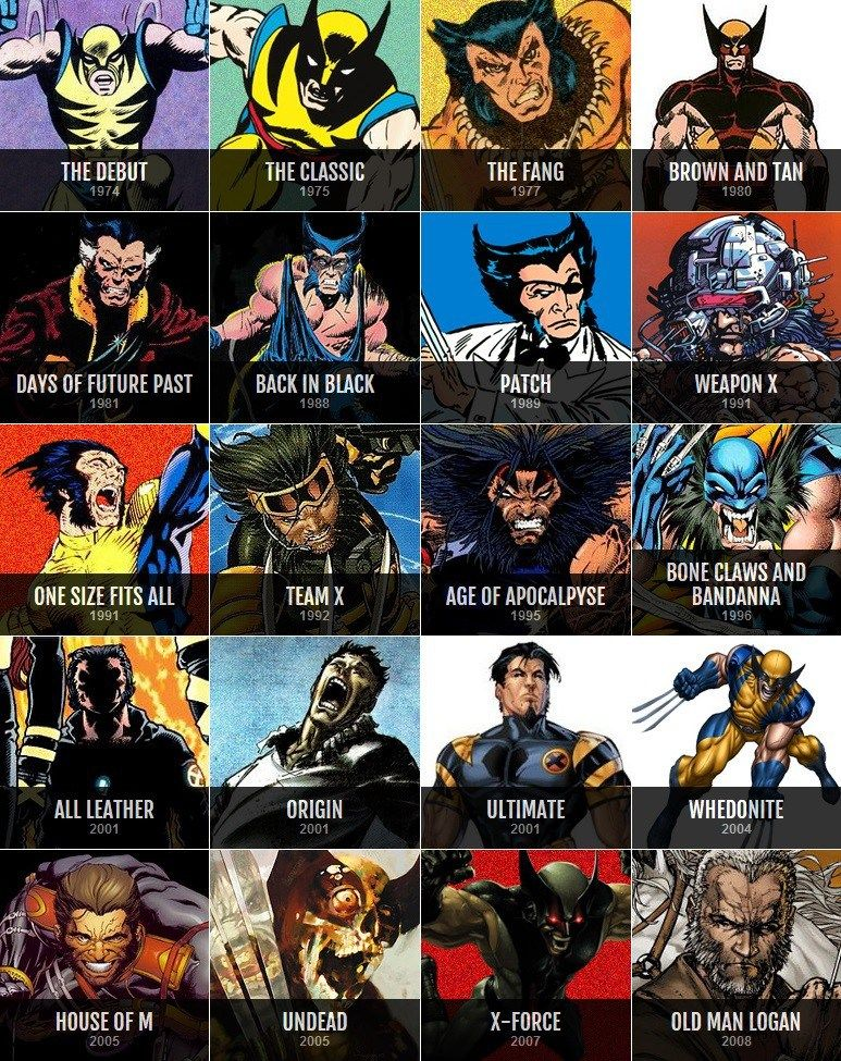 Infografía de las Sagas de Wolverine