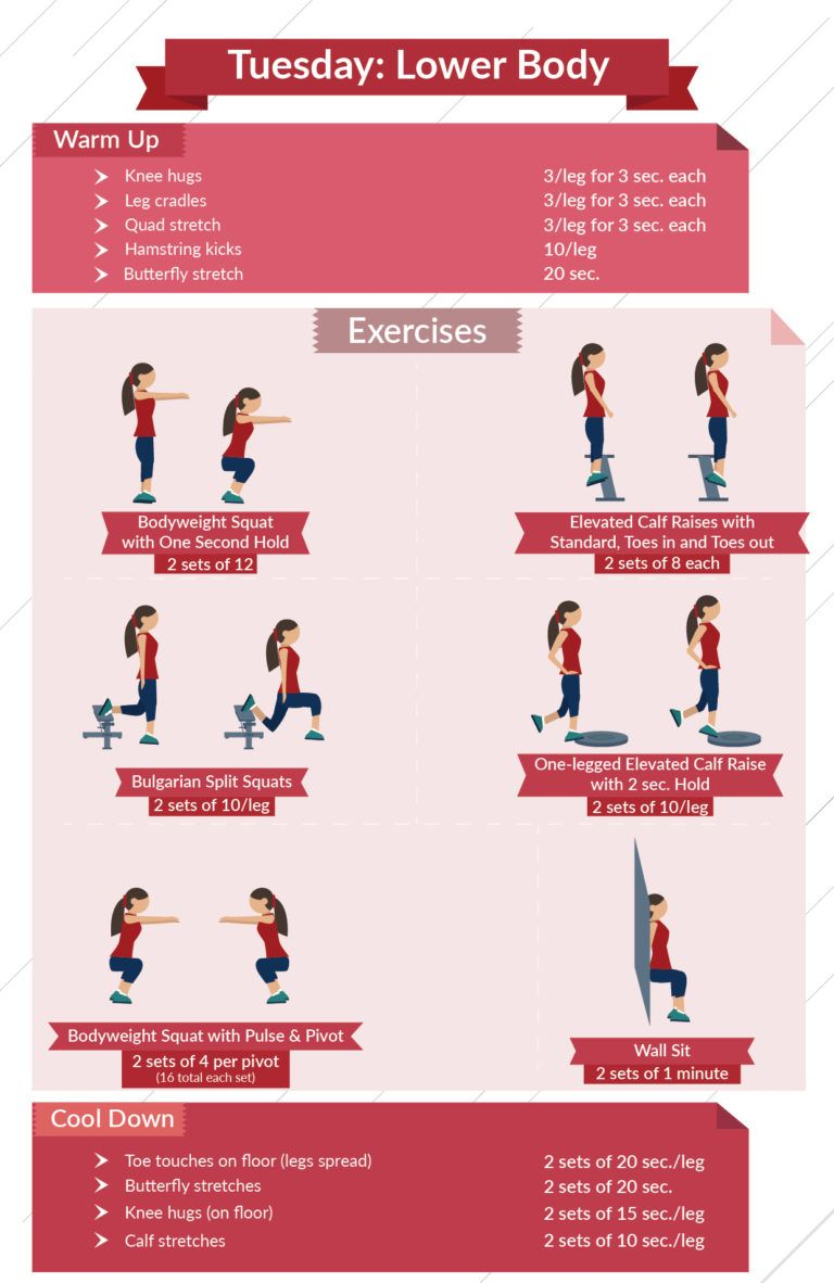 level 3 lower body infographic Gentle workout