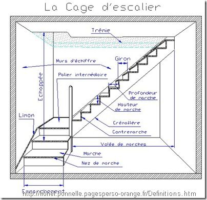calcul escalier avec palier recherche google stears pinterest calcul escalier palier et. Black Bedroom Furniture Sets. Home Design Ideas