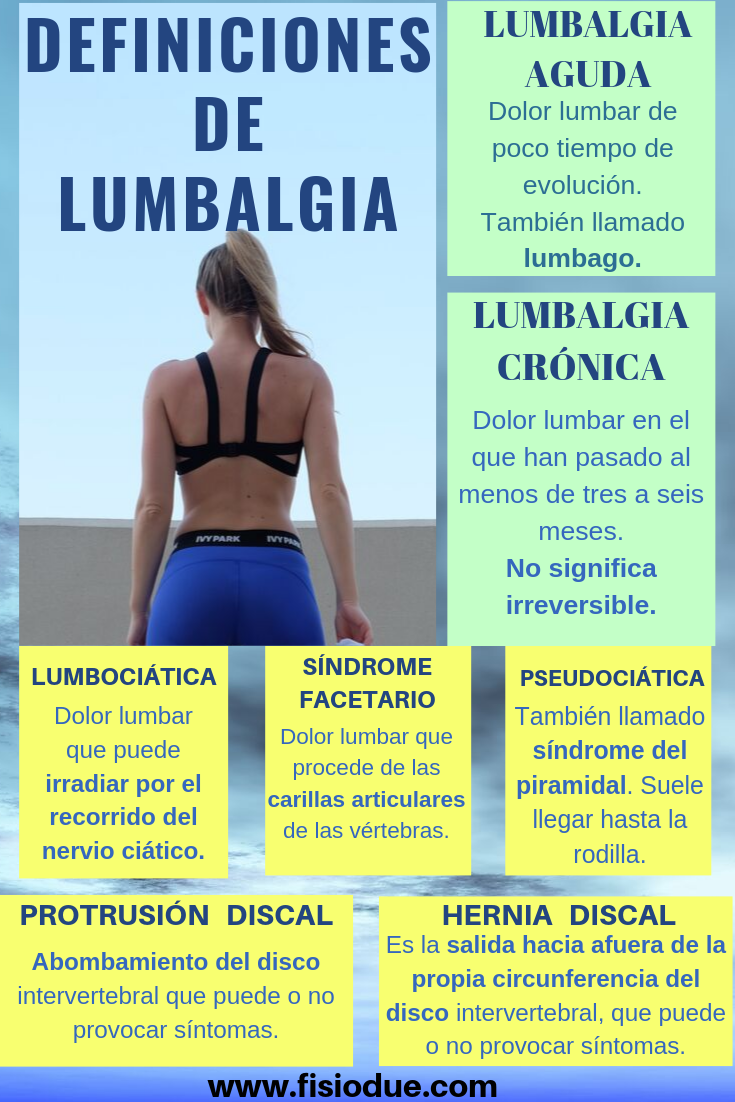 Lumbalgia En Todas Sus Formas Ejercicios Lumbares Ejercicios Para Hernia Discal Fisioterapia Y Rehabilitacion