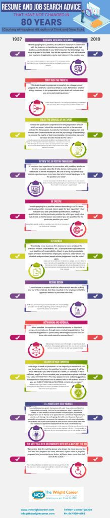 quick resume reference guide at your finger tips