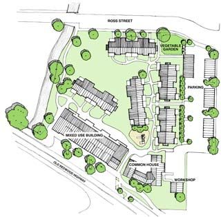 The following six basic principles have been used to define what makes cohousing different from other types of collaborative living. 1. Participatory process. Future residents participate in the design of the community so that it meets their needs. Some cohousing communities are initiated or driven by a developer. A well-designed, pedestrian-oriented community without significant resident …