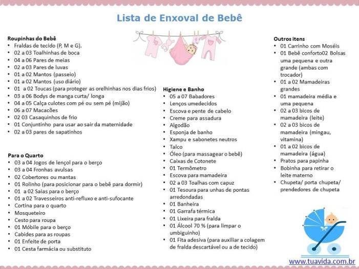 Muito Lista de enxoval de bebe imprimir | DOCUMENTOS | Pinterest | Lista  WU53