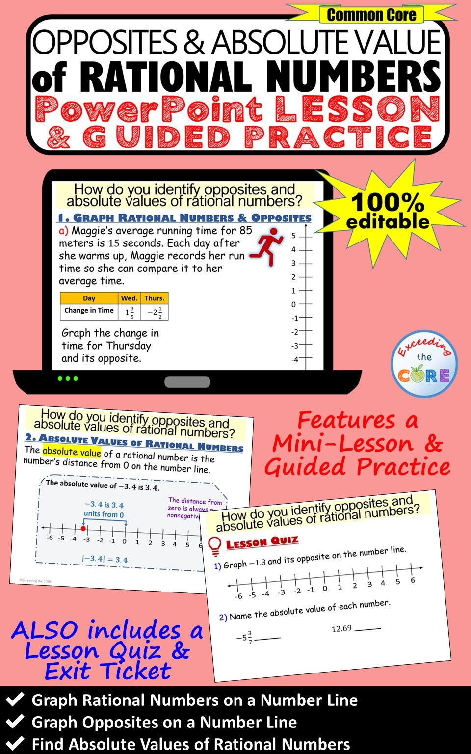 Opposites Absolute Value Rational Numbers Powerpoint Lesson Distance Learning Powerpoint Lesson Guided Practice Framed Words [ 1536 x 960 Pixel ]