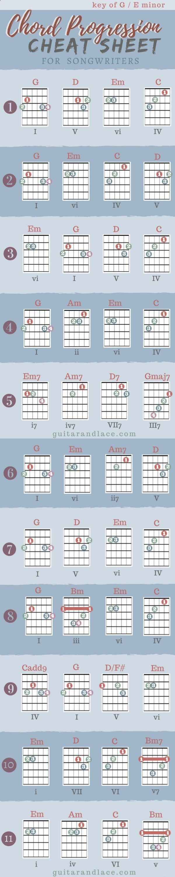 Free Songwriting Cheat Sheets Guitar Chord Progressions Lyric Tips
