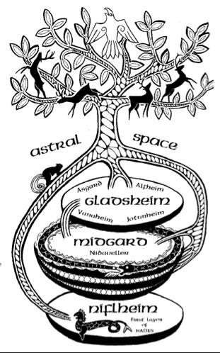 Pin on Magick Symbols