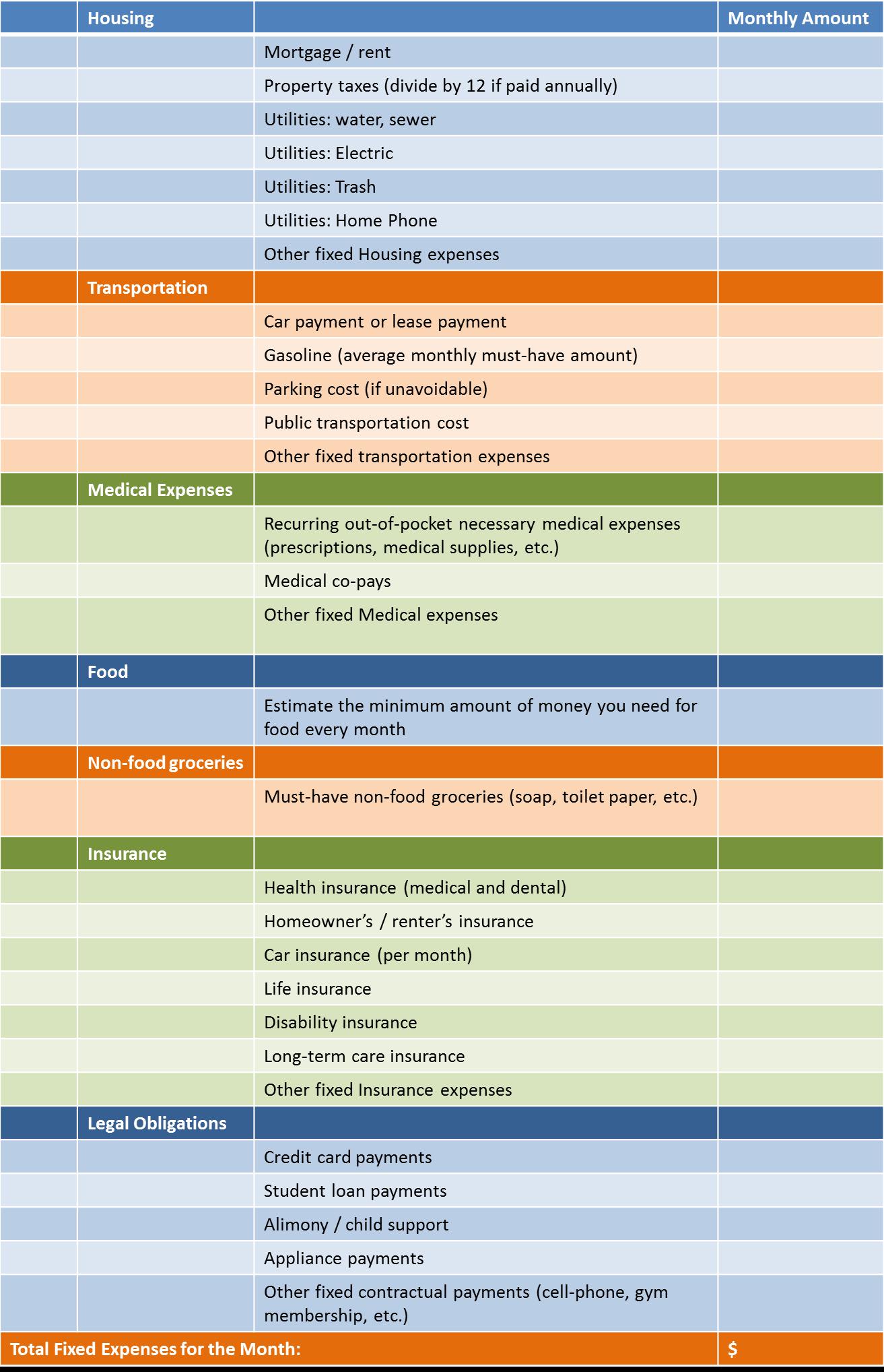 Fixed Expenses Worksheet