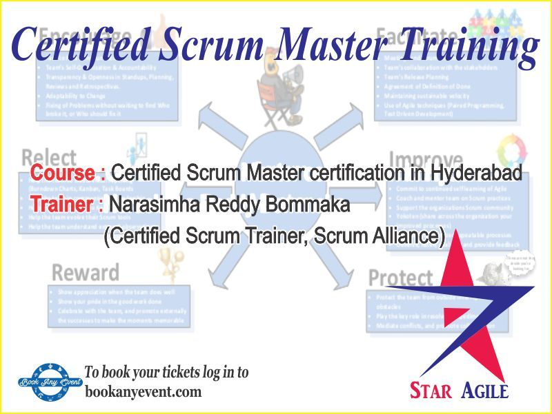 Join The 2 Days Workshop On Certified Scrum Master Training Get